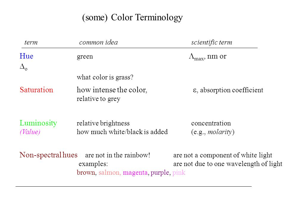 (some) Color Terminology