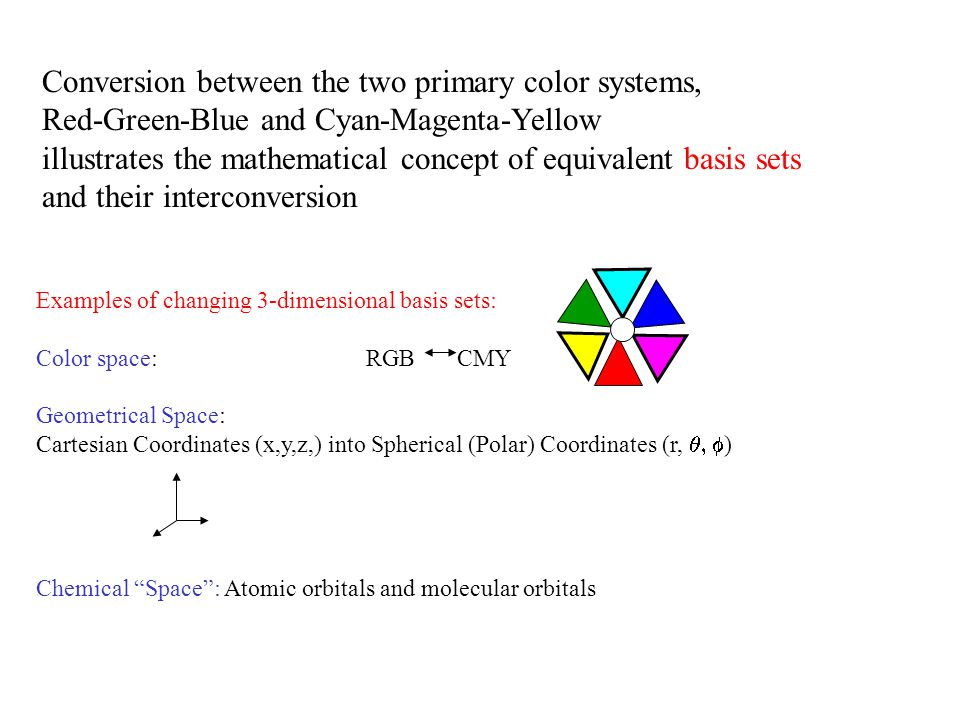 Conversion between the two primary color systems,