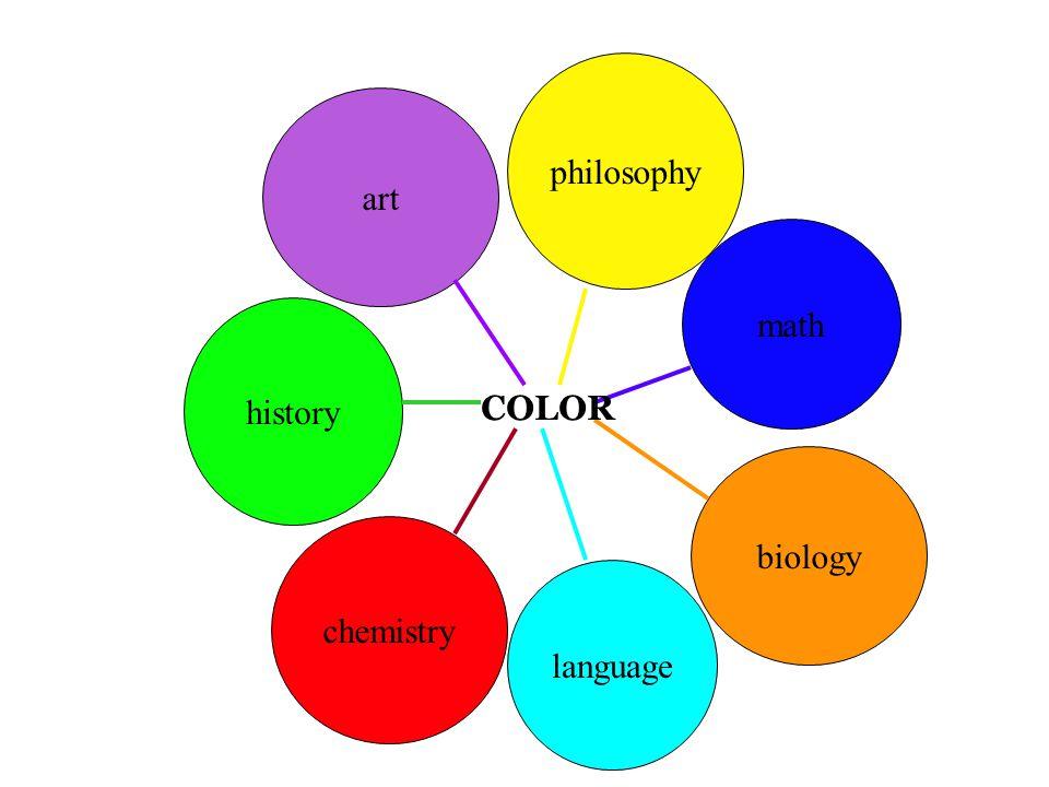 philosophy art math history COLOR biology chemistry language
