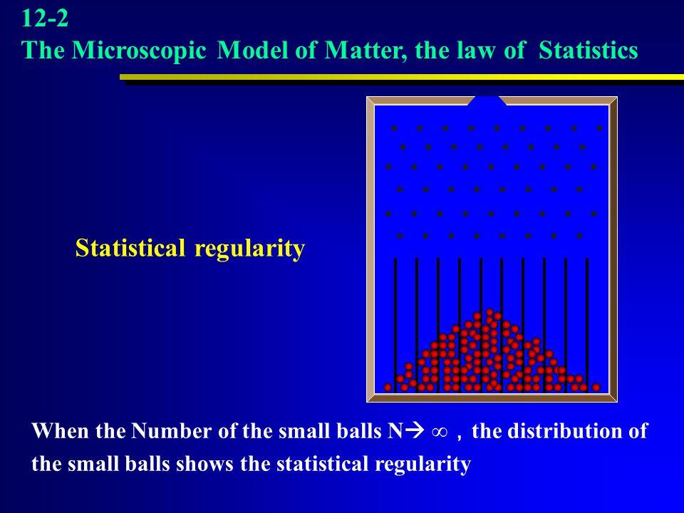Statistical regularity