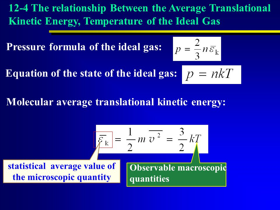 Equation of the state of the ideal gas: