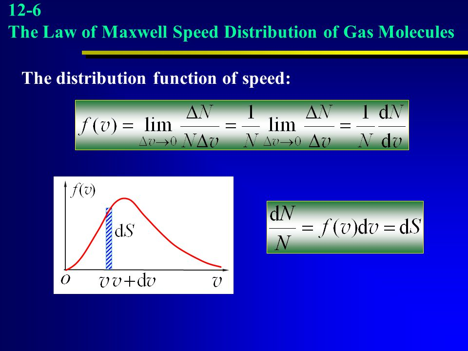 12-6 The Law of Maxwell Speed Distribution of Gas Molecules The distribution function of speed: