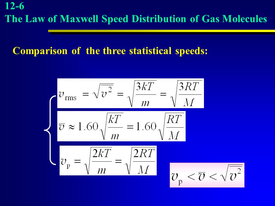 12-6 The Law of Maxwell Speed Distribution of Gas Molecules.