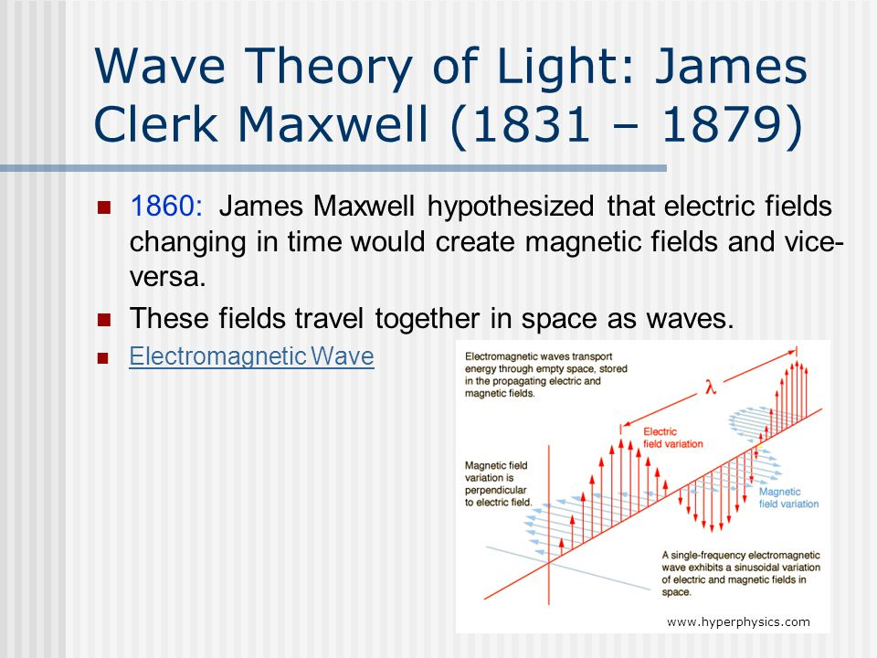 Wave Theory of Light: James Clerk Maxwell (1831 – 1879)