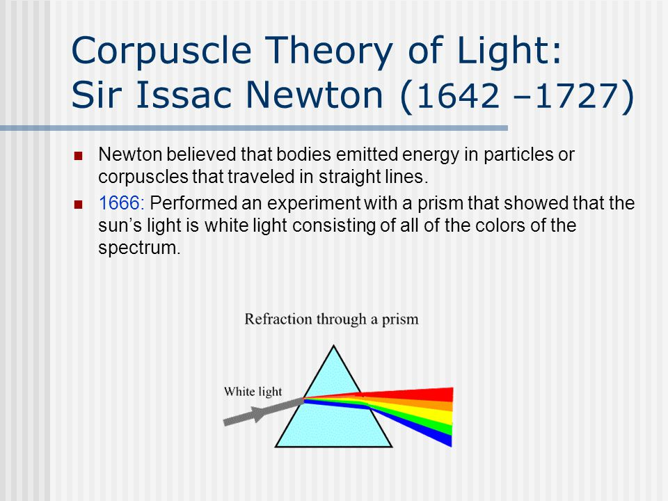 Corpuscle Theory of Light: Sir Issac Newton (1642 –1727)