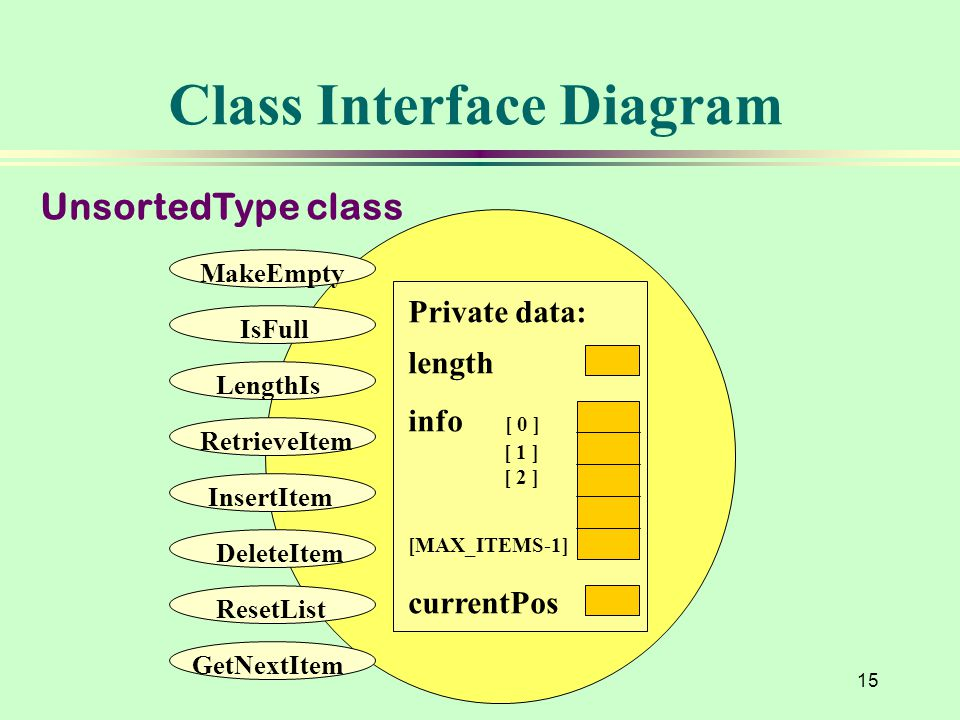 Class Interface Diagram