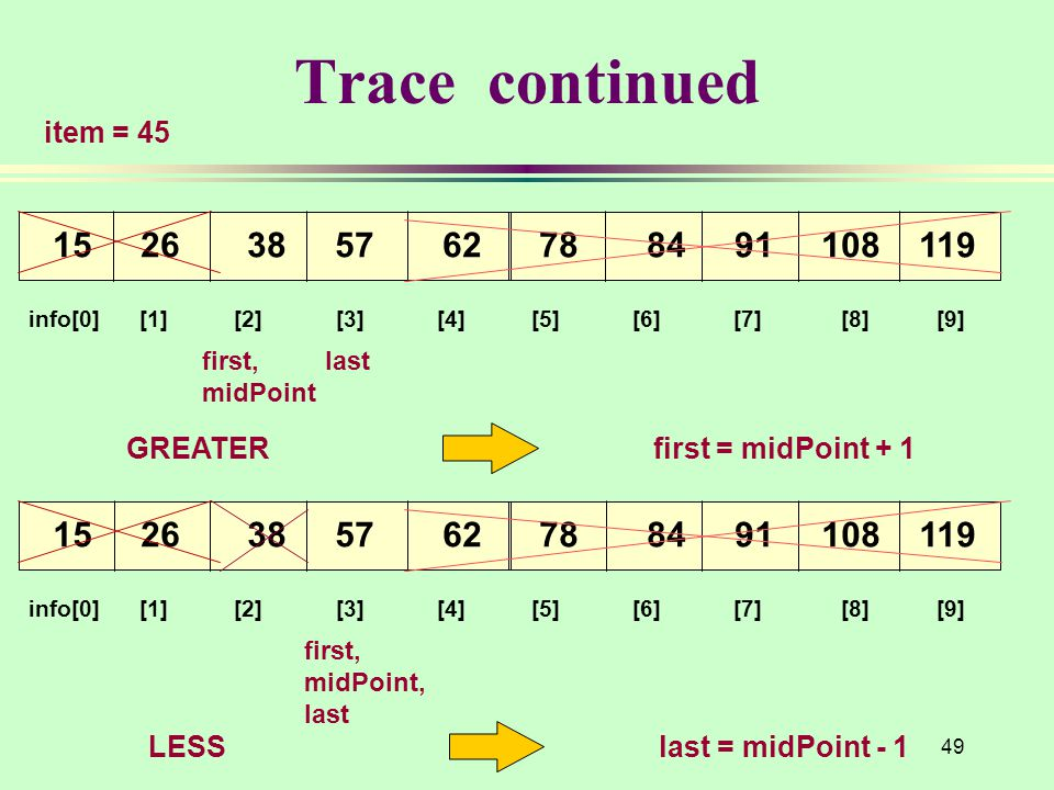 Trace continued item = 45.