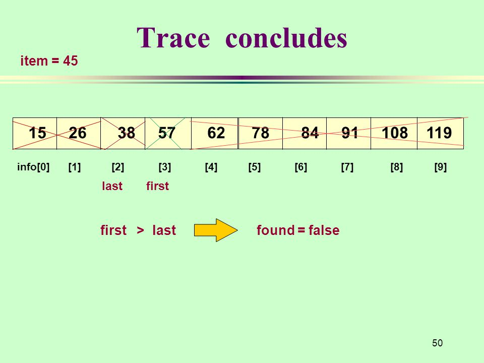 Trace concludes item = 45.