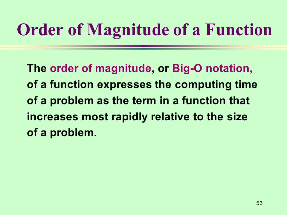 Order of Magnitude of a Function