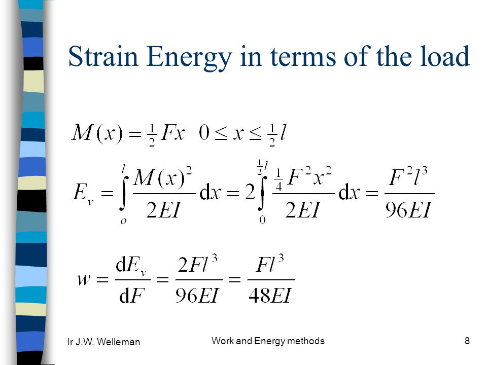 Strain Energy in terms of the load