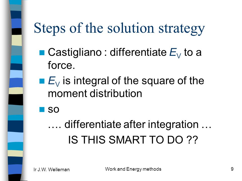 Steps of the solution strategy