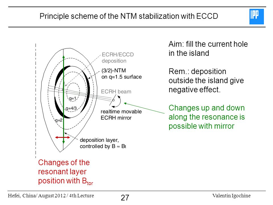 Principle scheme of the NTM stabilization with ECCD