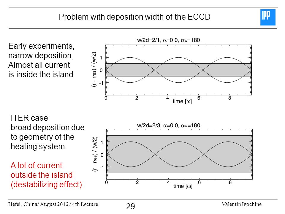 Problem with deposition width of the ECCD