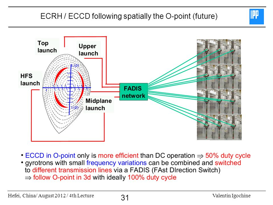 ECRH / ECCD following spatially the O-point (future)