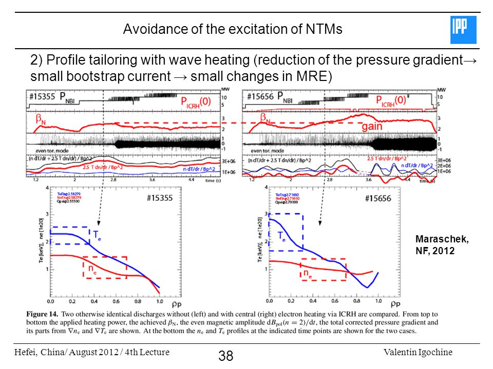 Avoidance of the excitation of NTMs