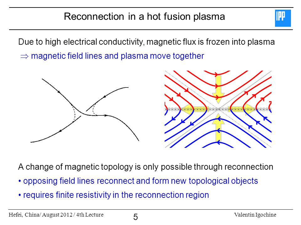 Reconnection in a hot fusion plasma