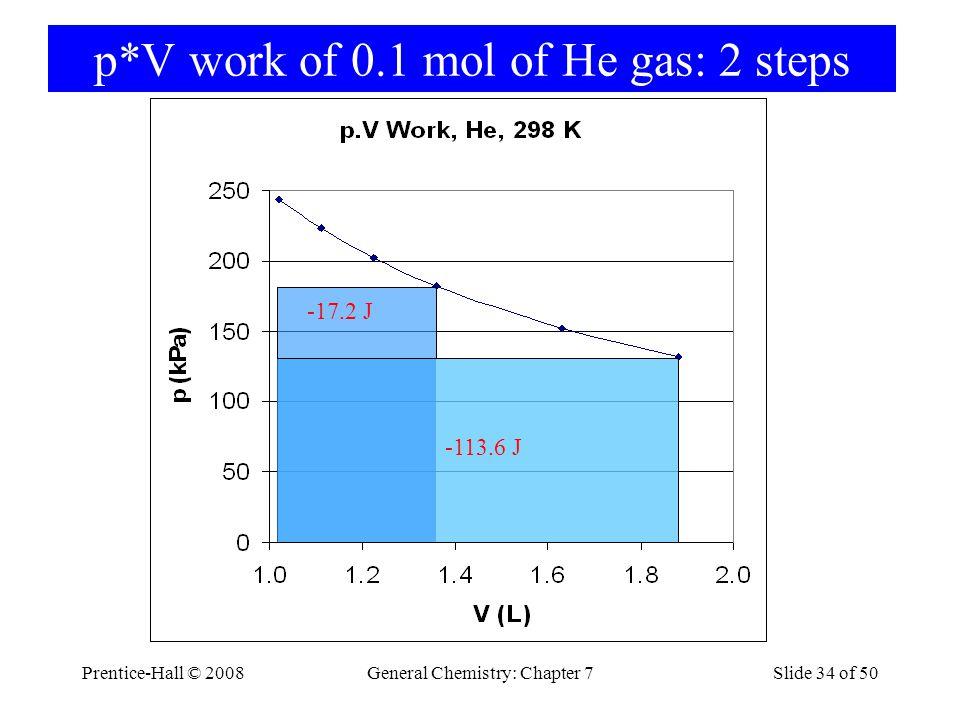 p*V work of 0.1 mol of He gas: 2 steps