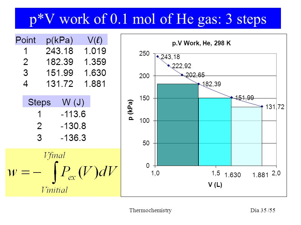 p*V work of 0.1 mol of He gas: 3 steps