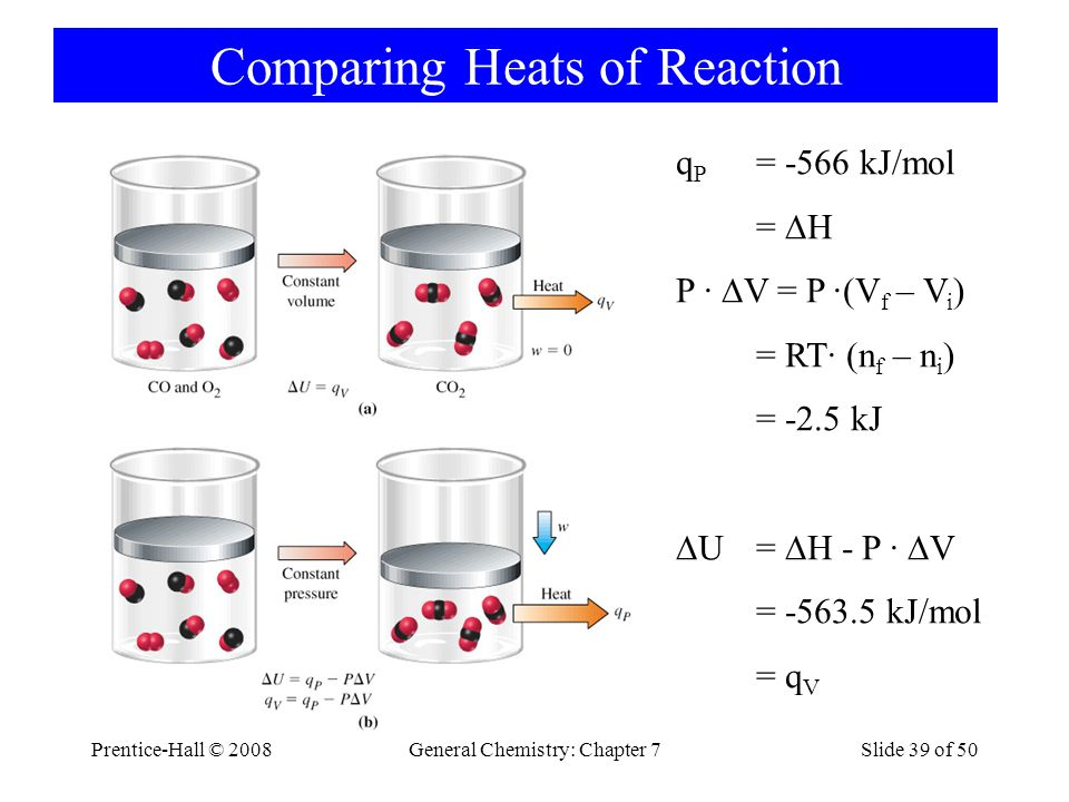 Comparing Heats of Reaction
