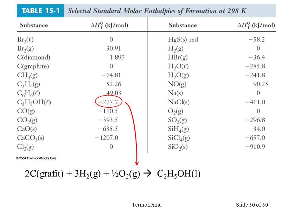 2C(grafit) + 3H2(g) + ½O2(g)  C2H5OH(l)