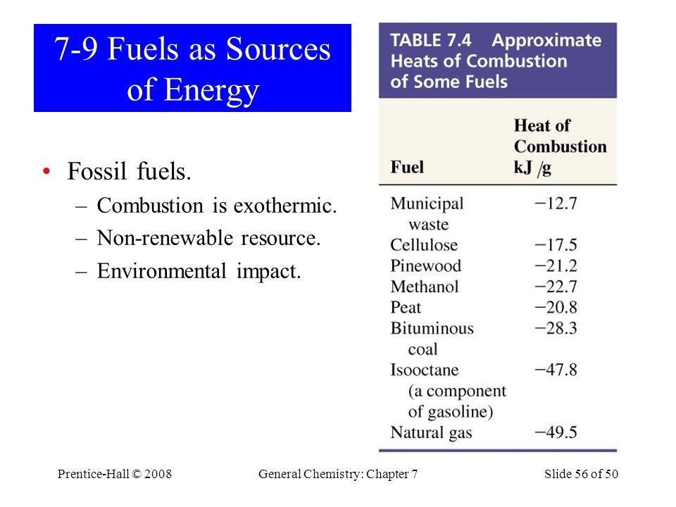 7-9 Fuels as Sources of Energy