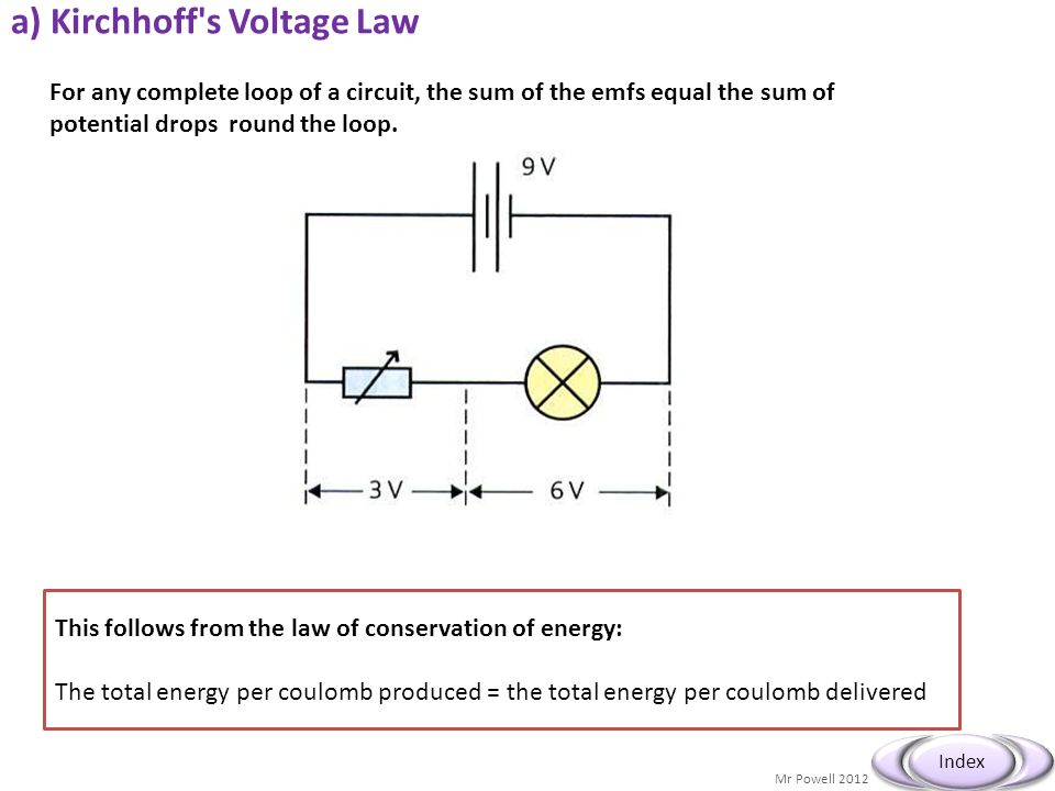 a) Kirchhoff s Voltage Law