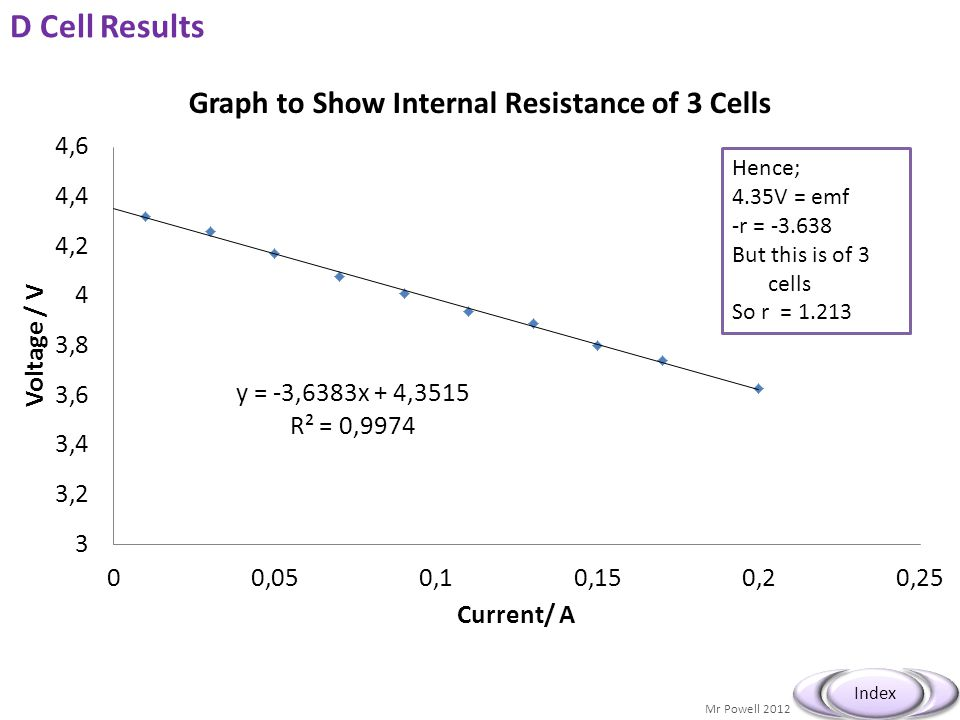 D Cell Results Hence; 4.35V = emf -r = -3.638 But this is of 3 cells