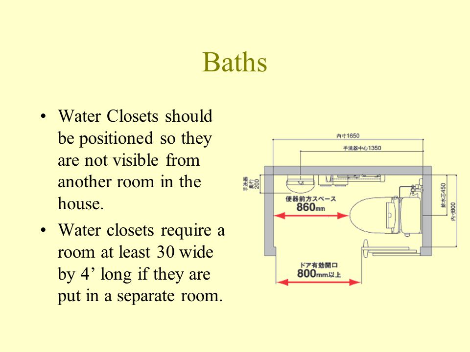 Baths Water Closets should be positioned so they are not visible from another room in the house.