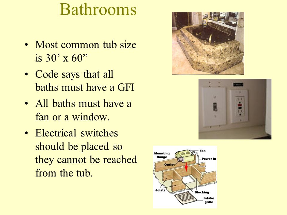 Bathrooms Most common tub size is 30' x 60