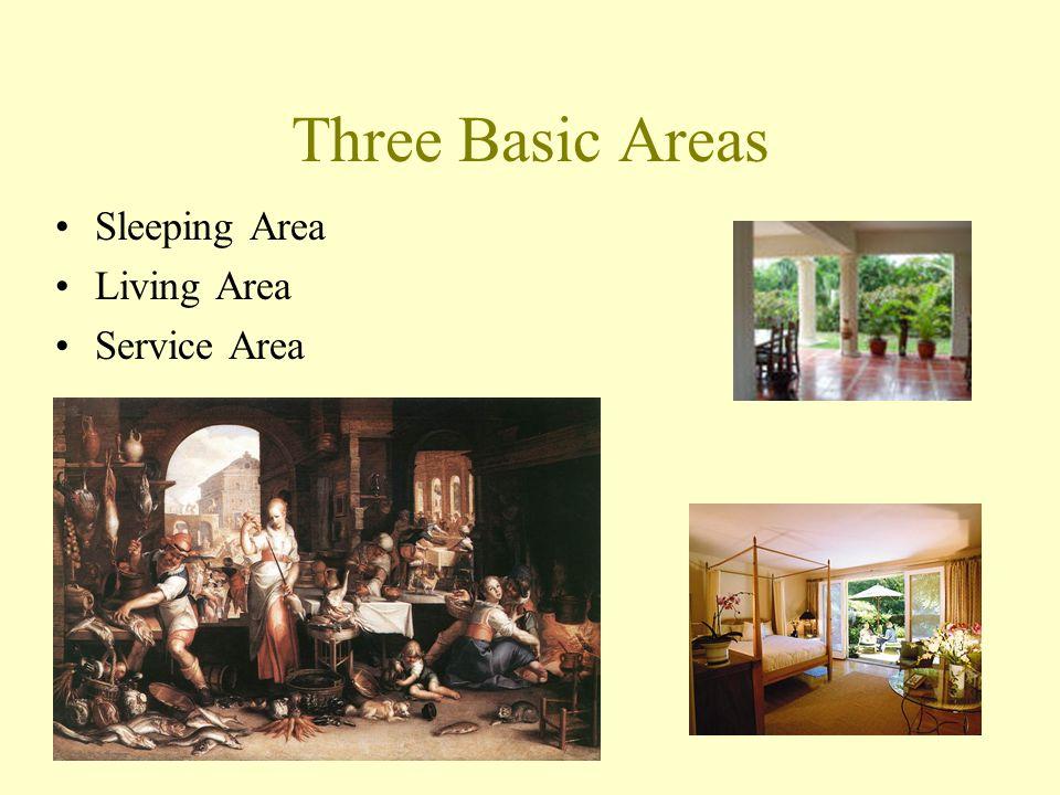 Three Basic Areas Sleeping Area Living Area Service Area