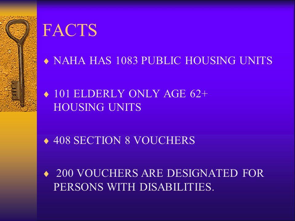 FACTS NAHA HAS 1083 PUBLIC HOUSING UNITS