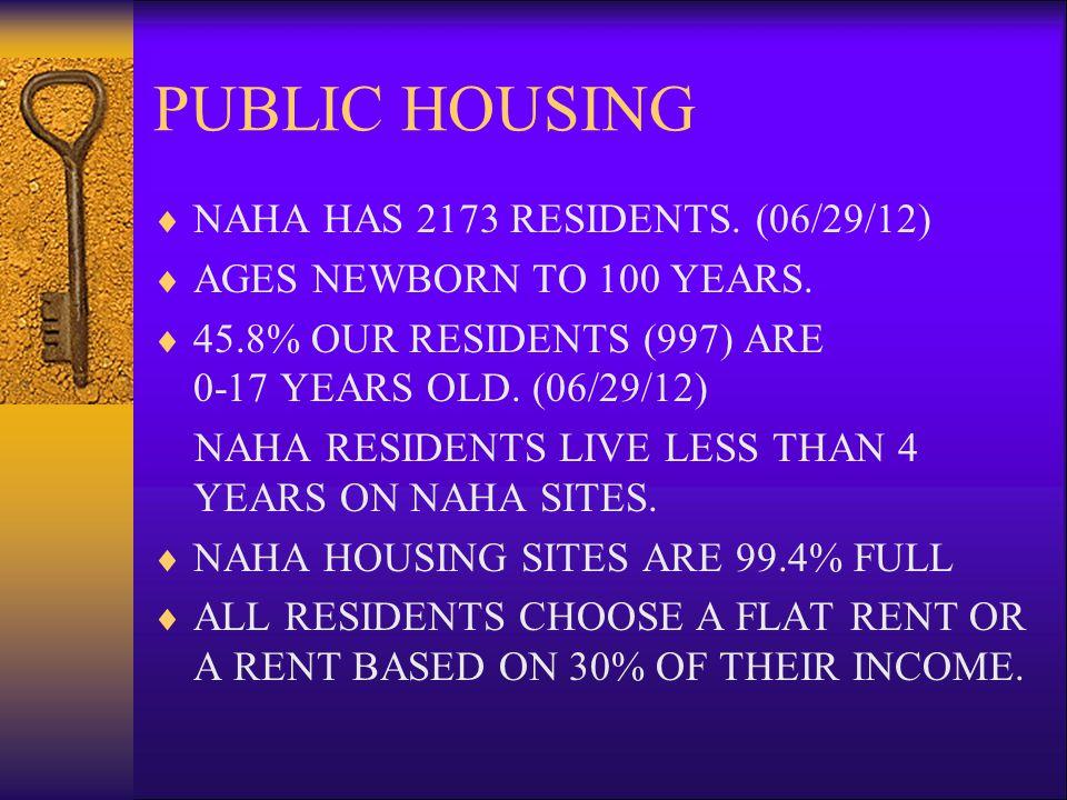 PUBLIC HOUSING NAHA HAS 2173 RESIDENTS. (06/29/12)