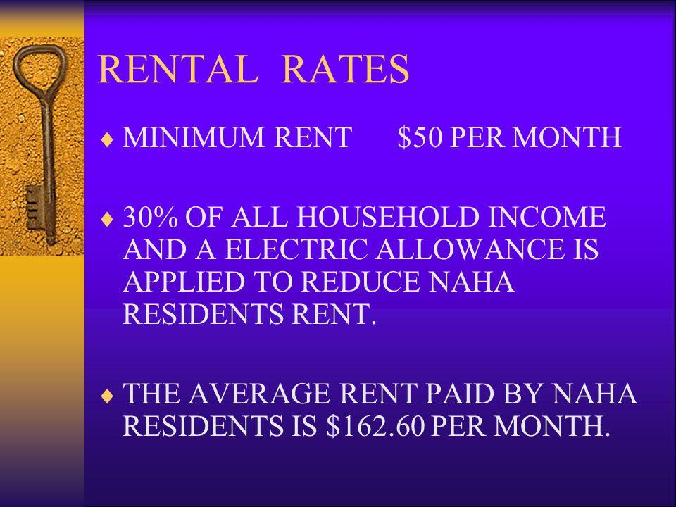 RENTAL RATES MINIMUM RENT $50 PER MONTH