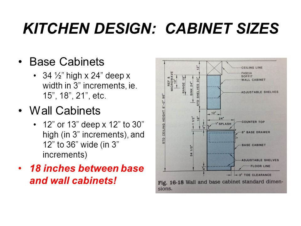 KITCHEN DESIGN: CABINET SIZES