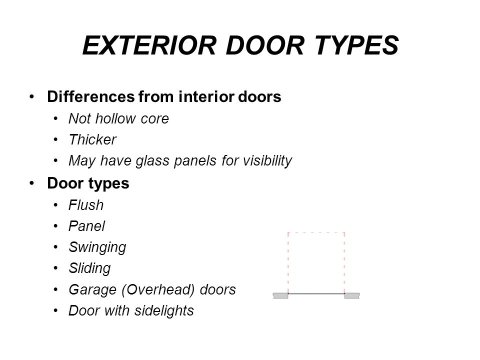 EXTERIOR DOOR TYPES Differences from interior doors Door types