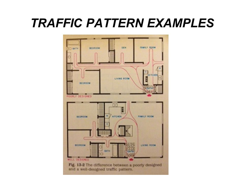 TRAFFIC PATTERN EXAMPLES