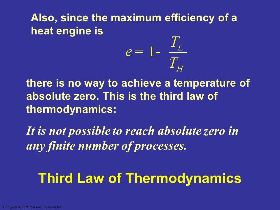 Third Law of Thermodynamics