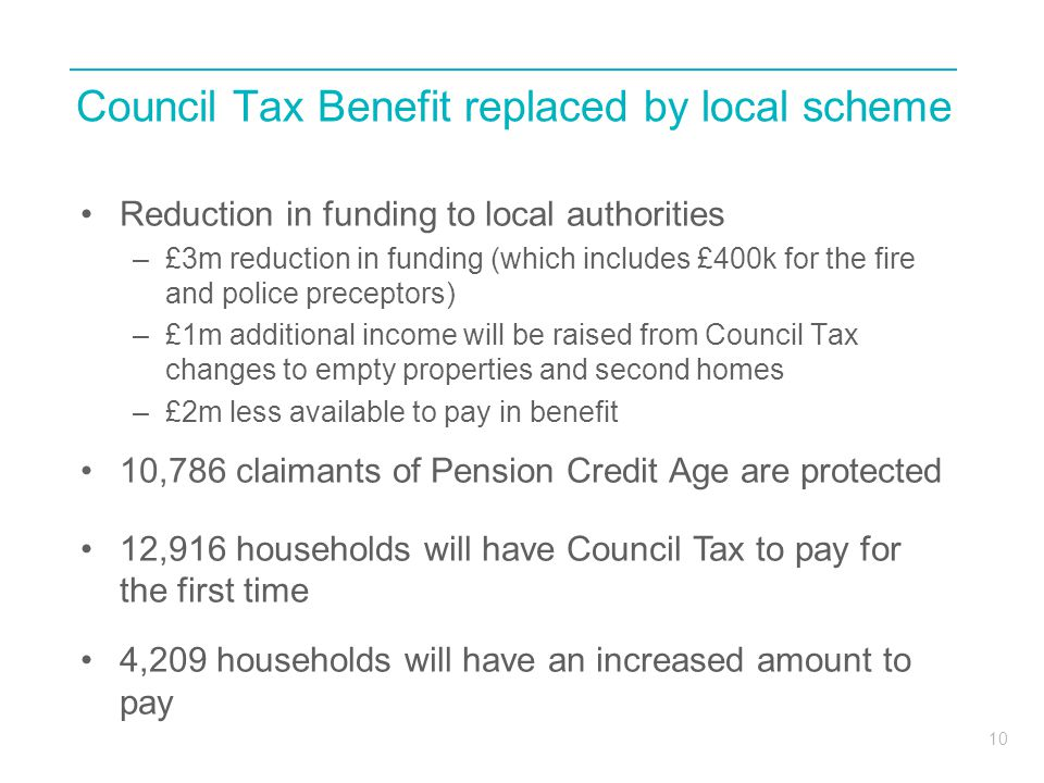 Council Tax Benefit replaced by local scheme