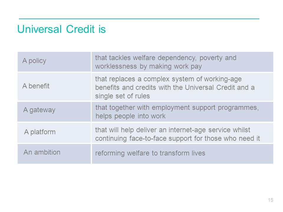 Universal Credit is that tackles welfare dependency, poverty and worklessness by making work pay. A policy.