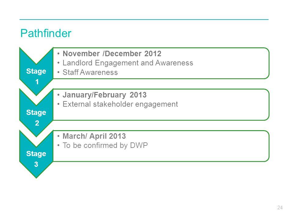 Pathfinder Stage 1 2 3 November /December 2012