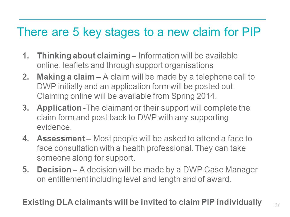 There are 5 key stages to a new claim for PIP