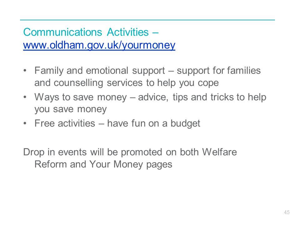 Communications Activities – www.oldham.gov.uk/yourmoney
