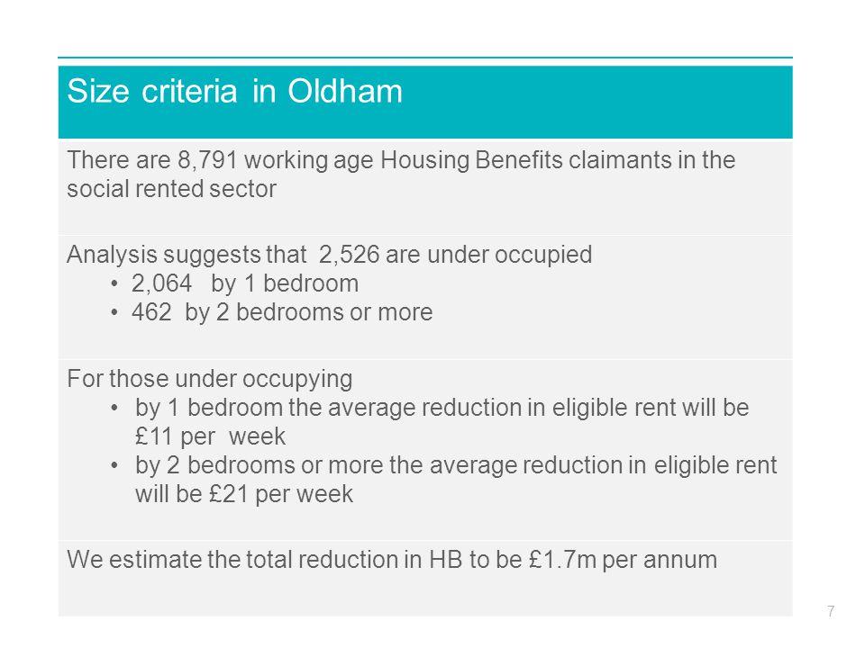Size criteria in Oldham