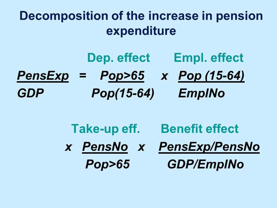 Decomposition of the increase in pension expenditure