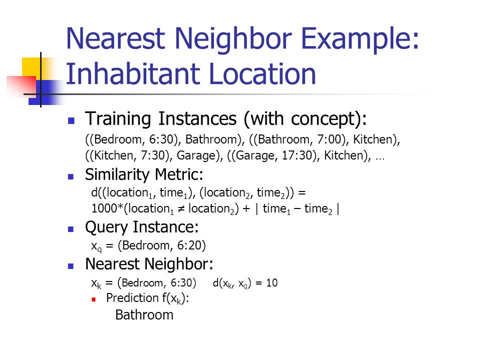 Nearest Neighbor Example: Inhabitant Location