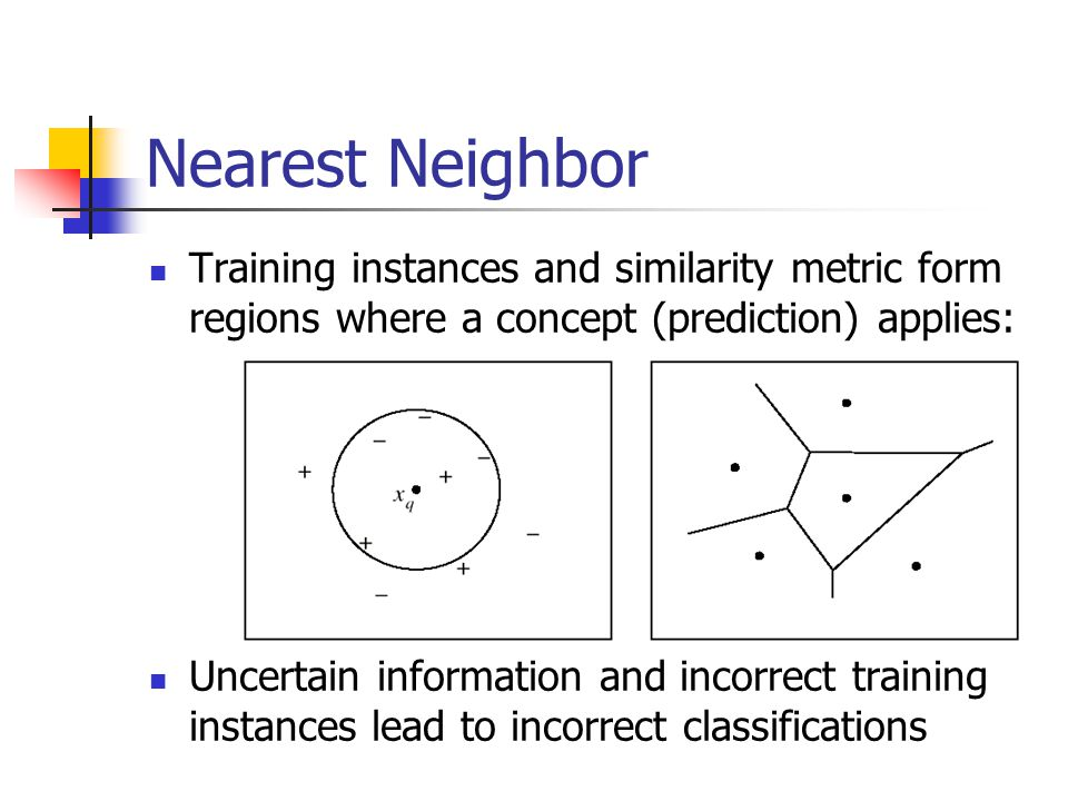 Nearest Neighbor Training instances and similarity metric form regions where a concept (prediction) applies: