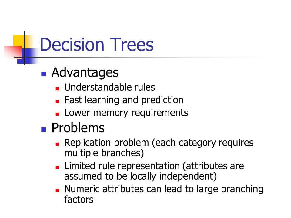 Decision Trees Advantages Problems Understandable rules