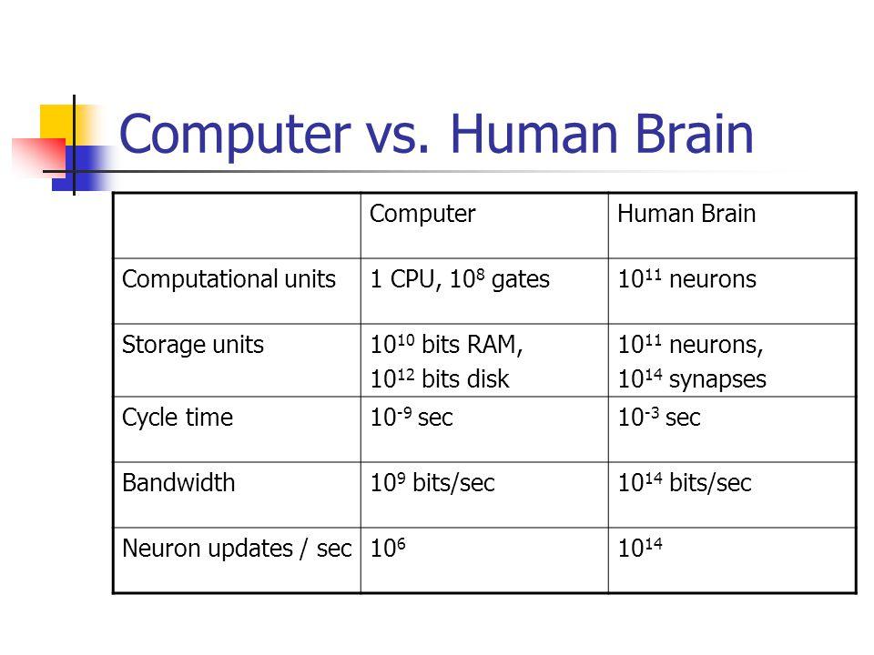 Computer vs. Human Brain