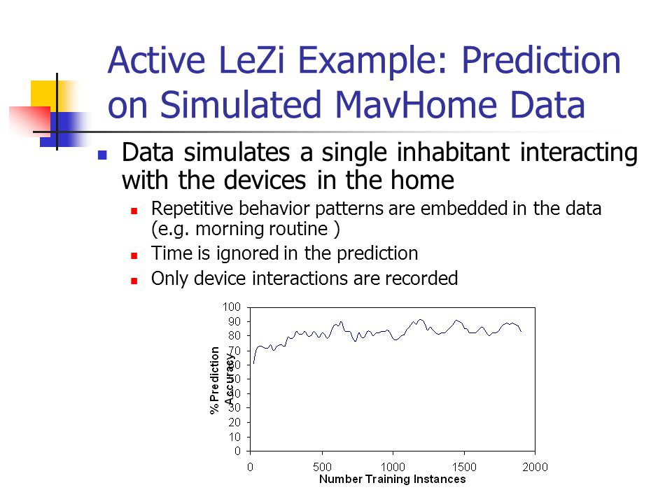Active LeZi Example: Prediction on Simulated MavHome Data