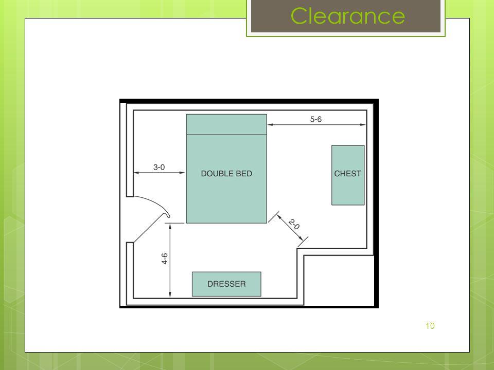 Clearance 10